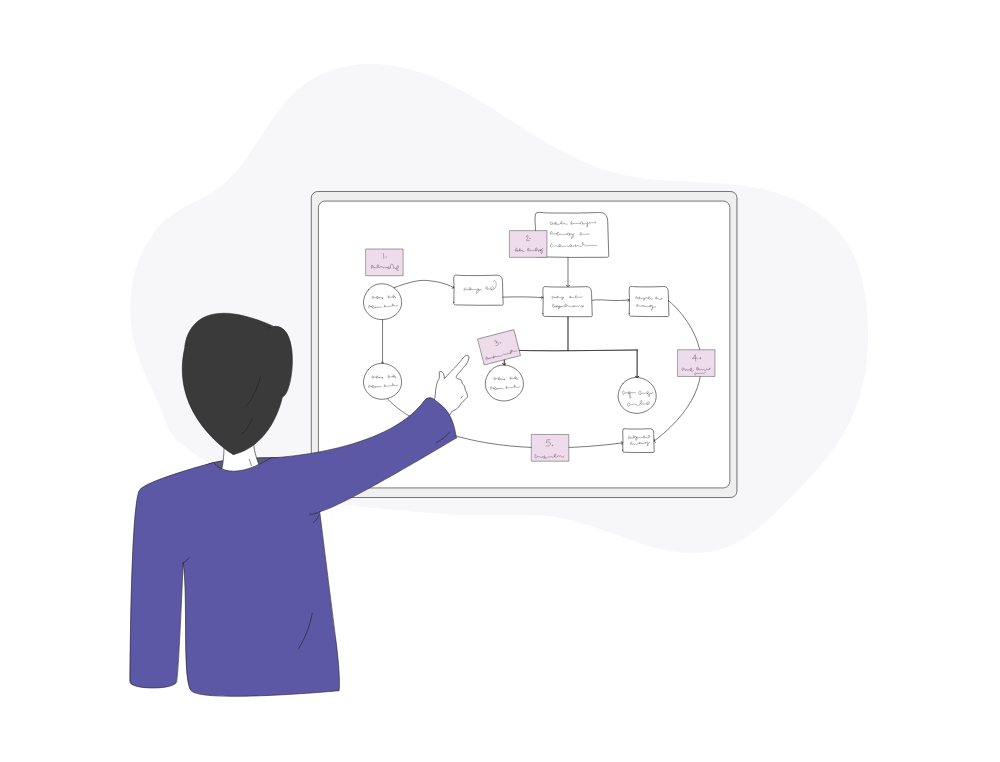 Man Using Whiteboard For Planning